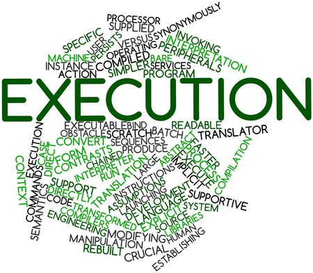 execution: Abstract word cloud for Execution with related tags and terms
