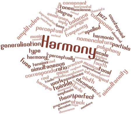 simultaneous: Abstract word cloud for Harmony with related tags and terms