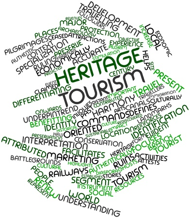 evident: Abstract word cloud for Heritage tourism with related tags and terms