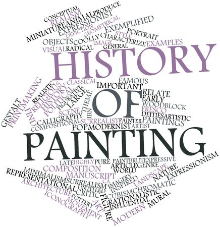 mural: Abstract word cloud for History of painting with related tags and terms