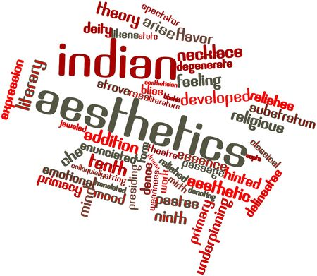 understated: Abstract word cloud for Indian aesthetics with related tags and terms