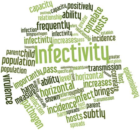 subtly: Abstract word cloud for Infectivity with related tags and terms