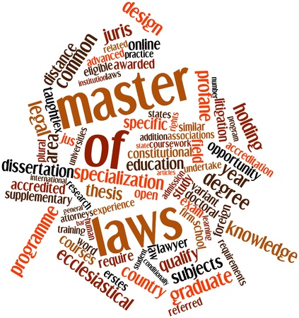 specialize: Abstract word cloud for Master of Laws with related tags and terms