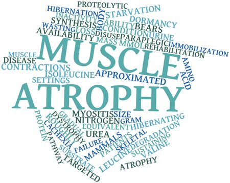 atrophy: Abstract word cloud for Muscle atrophy with related tags and terms