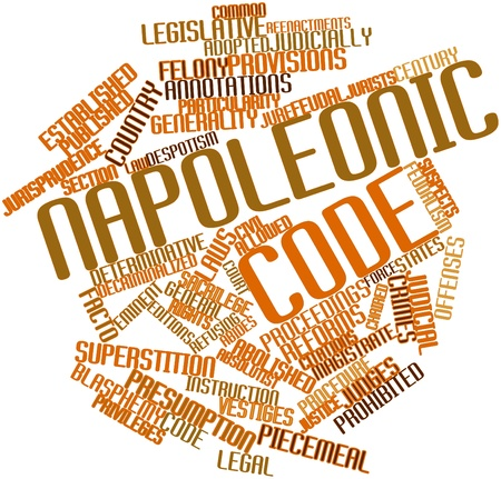 offenses: Abstract word cloud for Napoleonic Code with related tags and terms