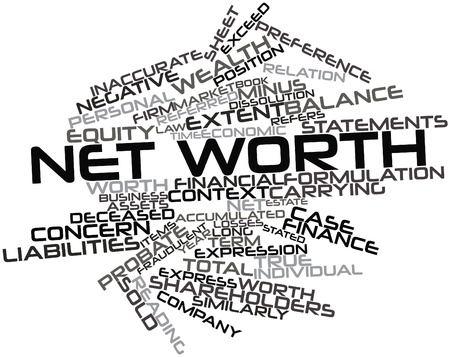 equity: Abstract word cloud for Net worth with related tags and terms