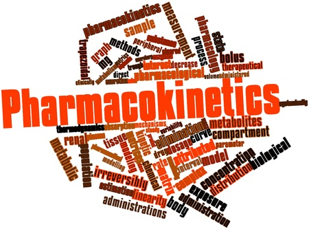 absorption: Abstract word cloud for Pharmacokinetics with related tags and terms