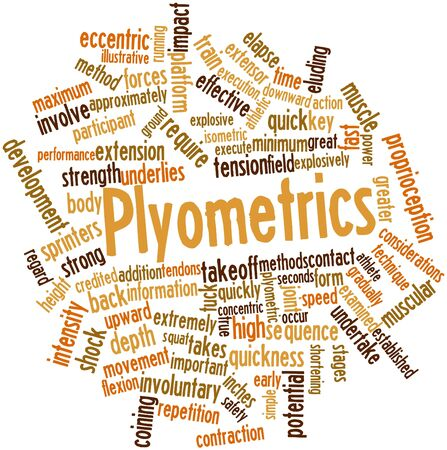 approximately: Abstract word cloud for Plyometrics with related tags and terms