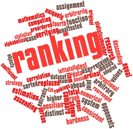 Abstract word cloud for Ranking with related tags and terms Stock Photo - 16773874