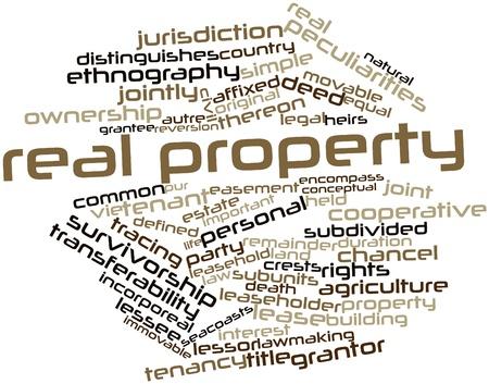 Permanent: Abstract woordwolk voor Onroerende goederen met bijbehorende labels en termen