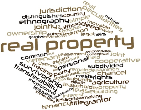 plaintiff: Abstract word cloud for Real property with related tags and terms Stock Photo