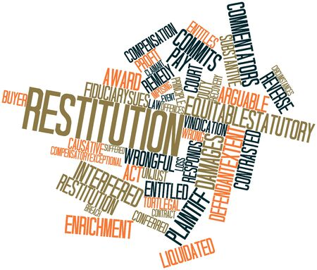 identifiable: Abstract word cloud for Restitution with related tags and terms