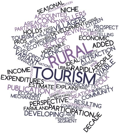 enhances: Abstract word cloud for Rural tourism with related tags and terms Stock Photo