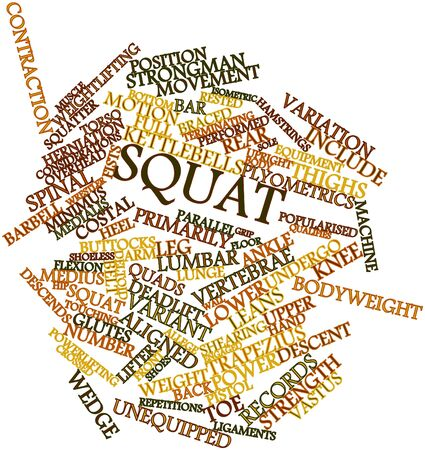 predictor: Abstract word cloud for Squat with related tags and terms