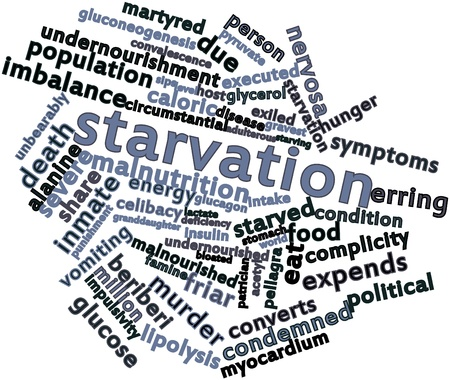 bloated: Abstract word cloud for Starvation with related tags and terms