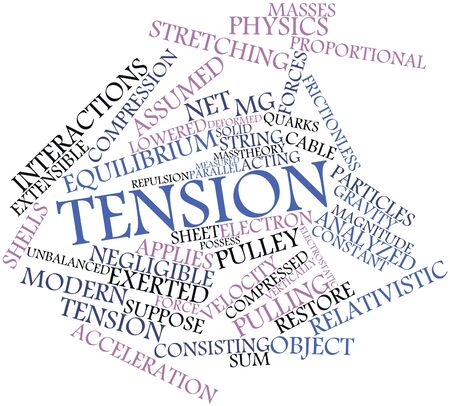 Abstract word cloud for Tension with related tags and terms