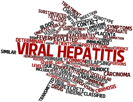 determinant: Abstract word cloud for Viral hepatitis with related tags and terms
