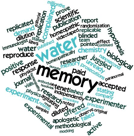 Abstract word cloud for Water memory with related tags and terms