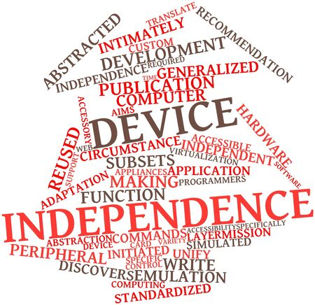 developed: Abstract word cloud for Device independence with related tags and terms