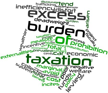 excess: Abstract word cloud for Excess burden of taxation with related tags and terms