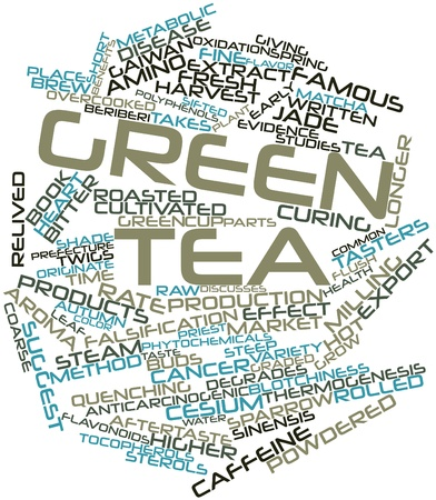 falsification: Abstract word cloud for Green tea with related tags and terms