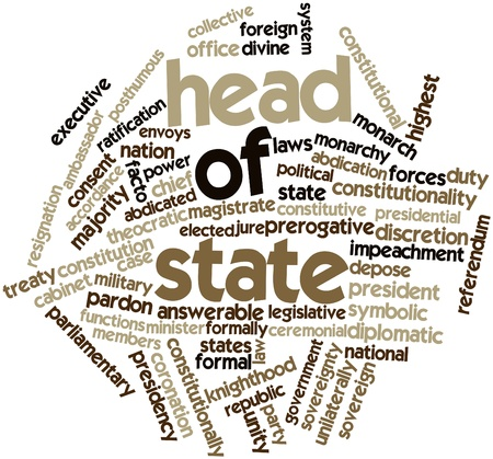 constitutionally: Abstract word cloud for Head of state with related tags and terms