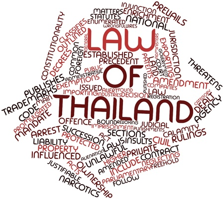 Abstract word cloud for Law of Thailand with related tags and terms photo