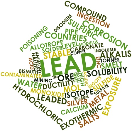 reactivity: Abstract word cloud for Lead with related tags and terms