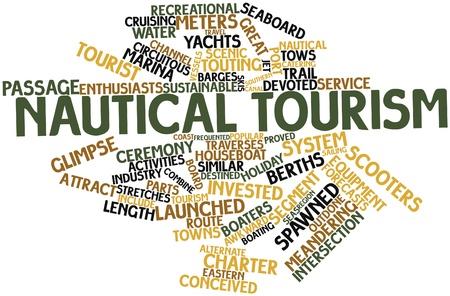 literas: Nube palabra abstracta para el turismo náutico con las etiquetas y términos relacionados