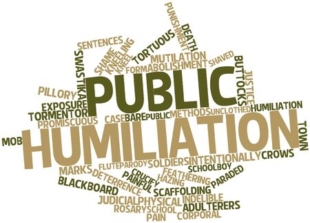 amputation: Abstract word cloud for Public humiliation with related tags and terms