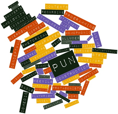 Abstract word cloud for Pun with related tags and terms