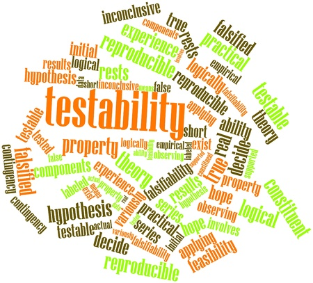 Abstract word cloud for Testability with related tags and terms