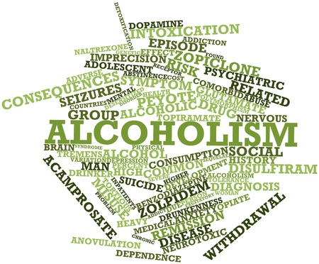polymorphism: Abstract word cloud for Alcoholism with related tags and terms
