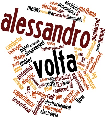 advocated: Abstract word cloud for Alessandro Volta with related tags and terms