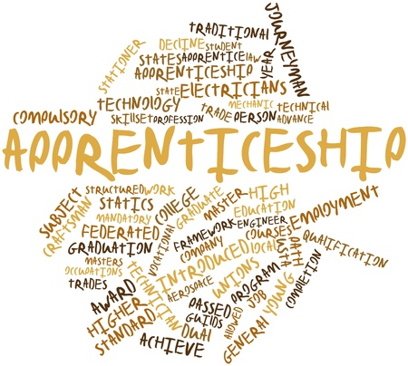 introduced: Abstract word cloud for Apprenticeship with related tags and terms
