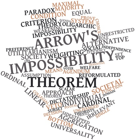 pivotal: Abstract word cloud for Arrows impossibility theorem with related tags and terms