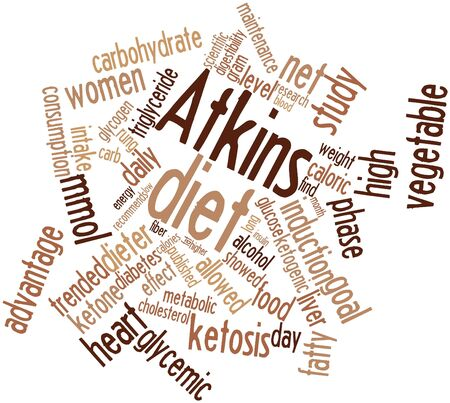glucagon: Abstract word cloud for Atkins diet with related tags and terms