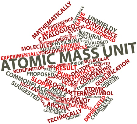 define: Abstract word cloud for Atomic mass unit with related tags and terms Stock Photo