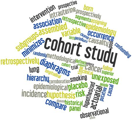 nested: Abstract word cloud for Cohort study with related tags and terms