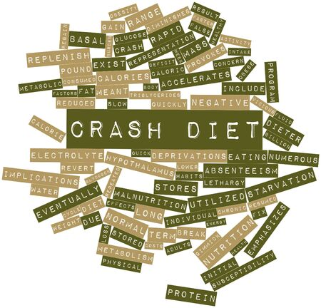 regain: Abstract word cloud for Crash diet with related tags and terms Stock Photo