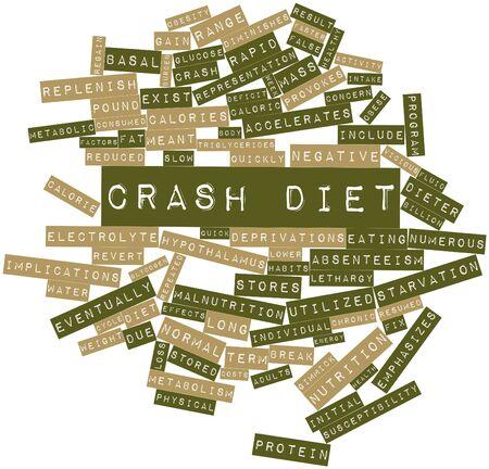 eventually: Word cloud astratto per la dieta Crash con tag correlati e termini