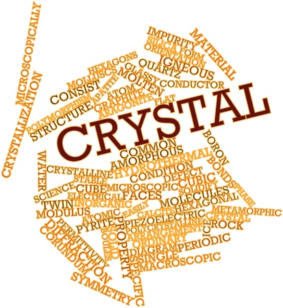 sublimation: Abstract word cloud for Crystal with related tags and terms