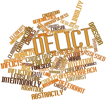 causation: Abstract word cloud for Delict with related tags and terms