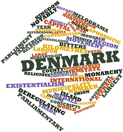 coalition: Abstract word cloud for Denmark with related tags and terms