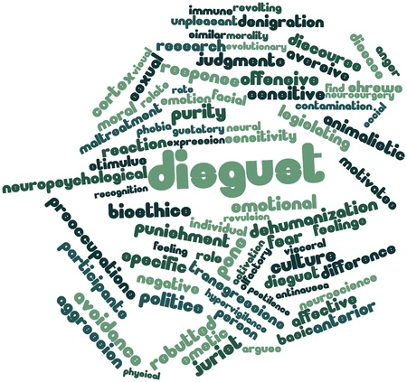 bioethics: Abstract word cloud for Disgust with related tags and terms