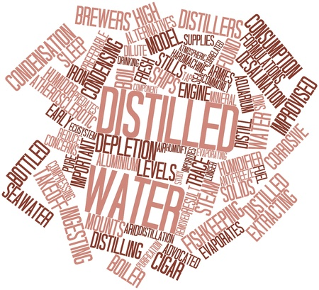 distilled: Abstract word cloud for Distilled water with related tags and terms