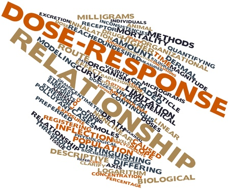 distinguishing: Abstract word cloud for Dose-response relationship with related tags and terms