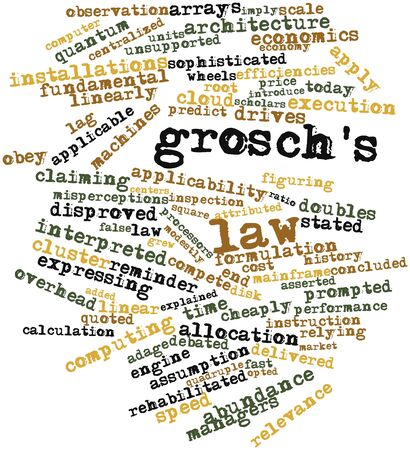 linearly: Abstract word cloud for Groschs law with related tags and terms Stock Photo