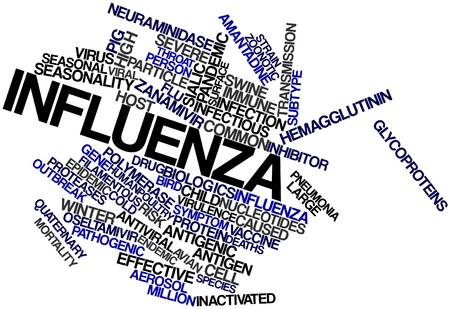 virulence: Abstract word cloud for Influenza with related tags and terms