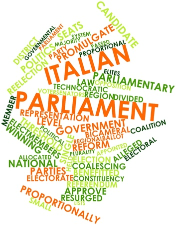 Abstract word cloud for Italian Parliament with related tags and terms